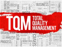 TQM - Total Quality Management word cloud Royalty Free Stock Photography