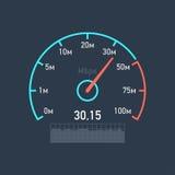 Tráfico de Internet de la velocidad del velocímetro