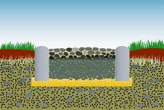 trädgårds- bana för ordning vektor illustrationer