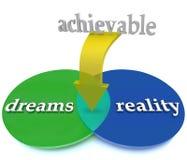 Träume gegen Wirklichkeit Venn Diagram Overlapping Achievable Opportunit Lizenzfreies Stockfoto
