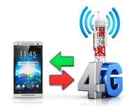 trådlöst begrepp för kommunikation 4G Arkivfoto