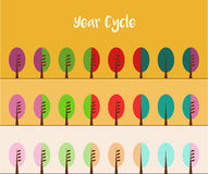 Três variações da cor do ciclo do ano Imagem de Stock