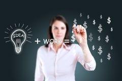 Tração da equação pela mulher de negócio. fotos de stock royalty free