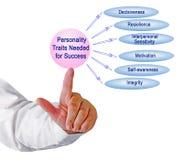 Traços da personalidade necessários para o sucesso imagens de stock royalty free