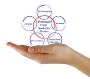 Traços da personalidade necessários para o sucesso Fotografia de Stock Royalty Free