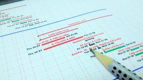 Trabaje las hojas de operación (planning) Imagen de archivo