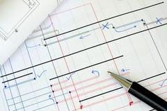Trabajo en las hojas de operación (planning) de proyecto Fotografía de archivo libre de regalías