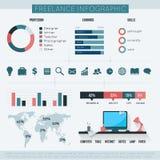 Trabajo independiente y casero infographic Imagenes de archivo