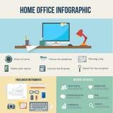 Trabajo independiente y casero infographic Fotografía de archivo libre de regalías