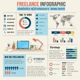 Trabajo independiente y casero infographic Imágenes de archivo libres de regalías