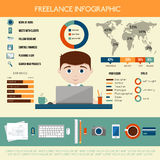 Trabajo independiente y casero infographic Fotos de archivo