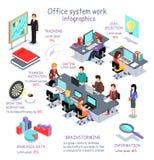 Trabajo isométrico Infographic del sistema de oficina stock de ilustración