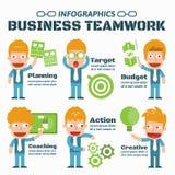 Trabalhos de equipa do negócio Imagens de Stock