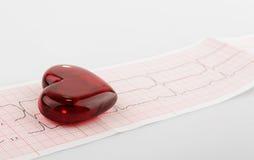 Trace d'impulsion de cardiogramme et concept de coeur pour l'examen médical cardio-vasculaire Photos stock