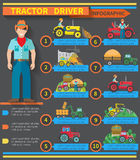 Tractor Driver Infographics Stock Images