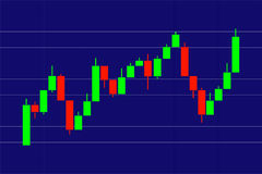Trade candles. Red and green. Buy and sell. Forex Online. Royalty Free Stock Photo