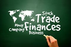 Trade, Finances Word collage, presentation background Stock Photos
