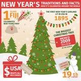Tradição de Infographic de comemorar o ano novo Imagens de Stock Royalty Free
