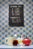 Trading board on wall with wallpaper containers and mug selective focus Stock Images