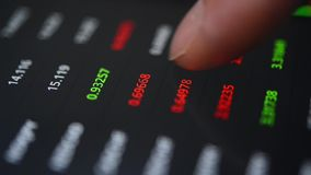 Trading on stock market concept. Finger scrolling financial information on the black tablet computer display. Close up of online stock markets digits stock video footage