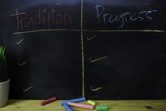 Tradition ou progrès écrit avec le concept de craie de couleur sur le tableau noir photos libres de droits