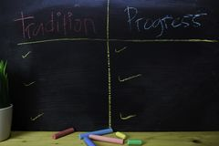 Tradition or Progress written with color chalk concept on the blackboard royalty free stock photos