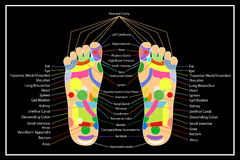 Traditional alternative heal, Acupuncture - Foot Scheme Royalty Free Stock Photos