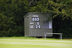 Traditional cricket scoreboard Stock Images