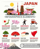 Traditional Japan Culture  Flat  Infographic Poster. Information on traditional Japan culture food and historical landmarks flat poster with infographic elements Royalty Free Stock Images