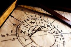 traditionellt horoskop Royaltyfri Fotografi
