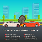 Traffic collision causes. Car crash vector illustration. Auto accident with two motor vehicles after head-on wreck. MVC background royalty free illustration