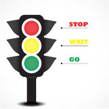 Traffic light symbol. Royalty Free Stock Photography