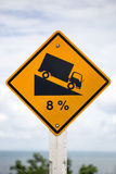 Traffic signs on the road. Traffic warning signs on the road royalty free stock photography
