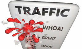 Traffic Thermometer Measure Audience Great Visitors royalty free illustration