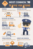 Traffic Violation Infographic. Most common Traffic Violation Infographic Royalty Free Stock Photo