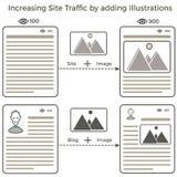 Traffico aumentante del sito aggiungendo le immagini Immagini Stock