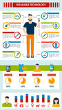 Tragbare Technologie infographic lizenzfreie abbildung