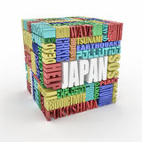 Tragedy in Japan. Words. Royalty Free Stock Photography