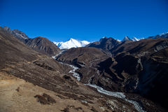 Trail to Everest base camp Royalty Free Stock Photos