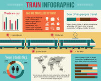 Train and railway infographic. Royalty Free Stock Photography