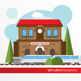 Train station building icon in the flat style. Railway station. Concept for city infographic. Different types of Municipal life of the city in the flat style Stock Photos