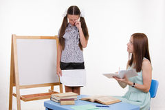 Trainee received low marks for poor response. Pupil stands at the blackboard, the teacher sits at his desk and listens to the student stock photography