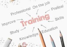 Training Royalty Free Stock Image