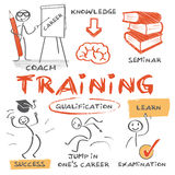 Training and education. Further education, continuing education concept Royalty Free Stock Photography