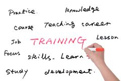 Training related words group Stock Images