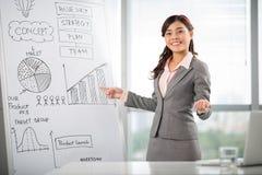 Training session Royalty Free Stock Image