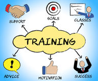 Training Symbols Shows Education Commerce And Instructing. Training Symbols Meaning Seminar Biz And Instructing Royalty Free Stock Photography