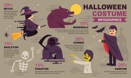 Traje Infographic de Halloween libre illustration