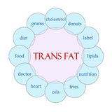 Trans Fat Circular Word Concept. Trans Fat concept circular diagram in pink and blue with great terms such as grams, oils, heart and more Vector Illustration