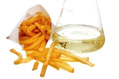 Trans fat concept Royalty Free Stock Photos